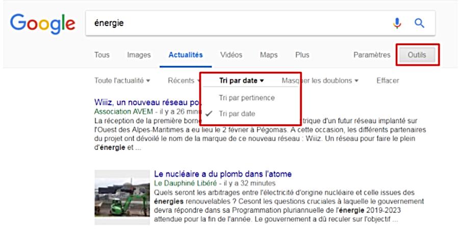 actualité sectorielle par google