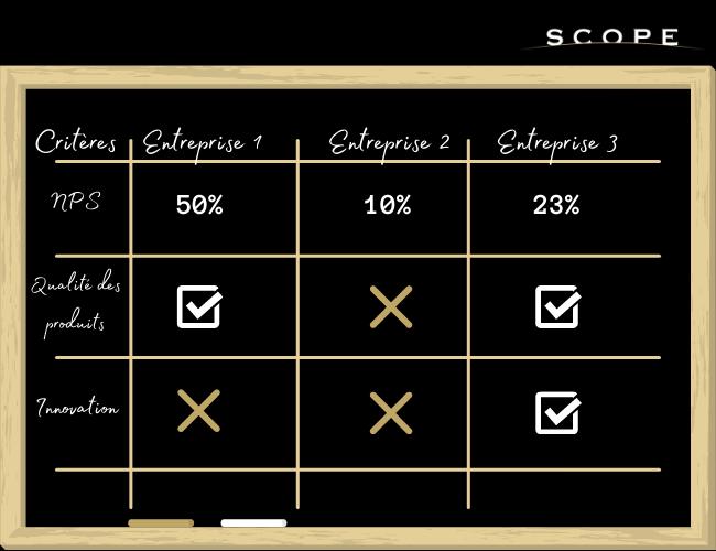 tableau comparatif pour une analyse concurrentielle